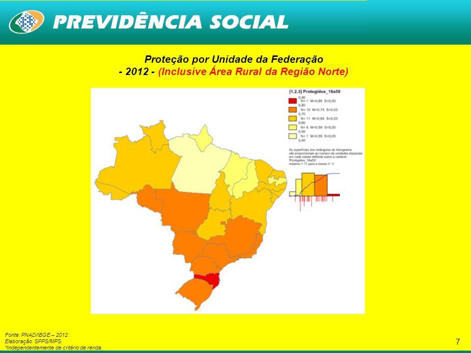 Proteção por Unidade da Federação - 2012 - (Inclusive Área Rural da Região Norte)