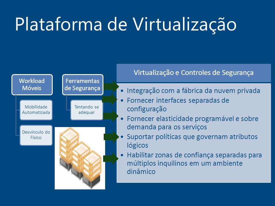 Plataforma de Virtualização