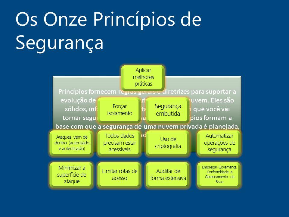 Os Onze Princípios de Segurança