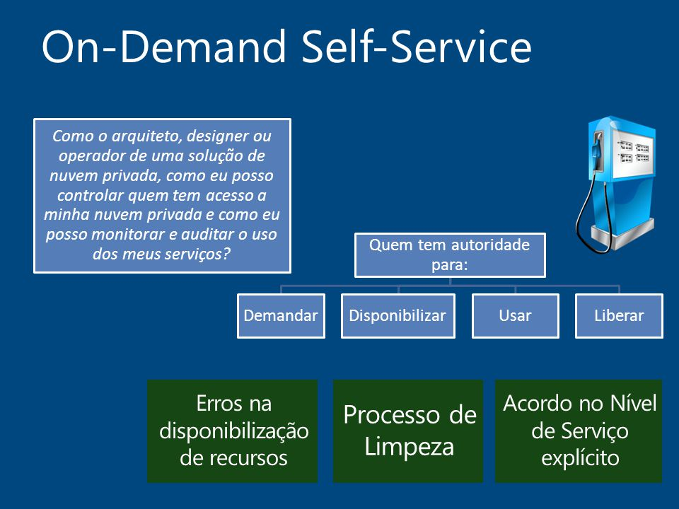 On-Demand Self-Service