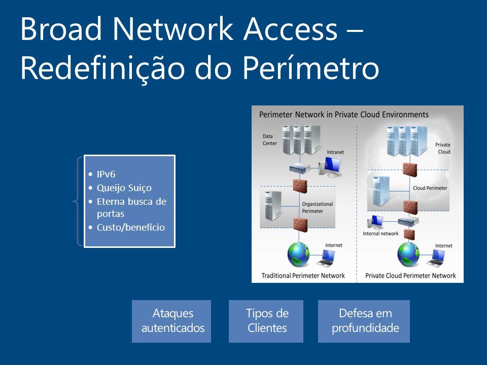Broad Network Access – Redefinição do Perímetro