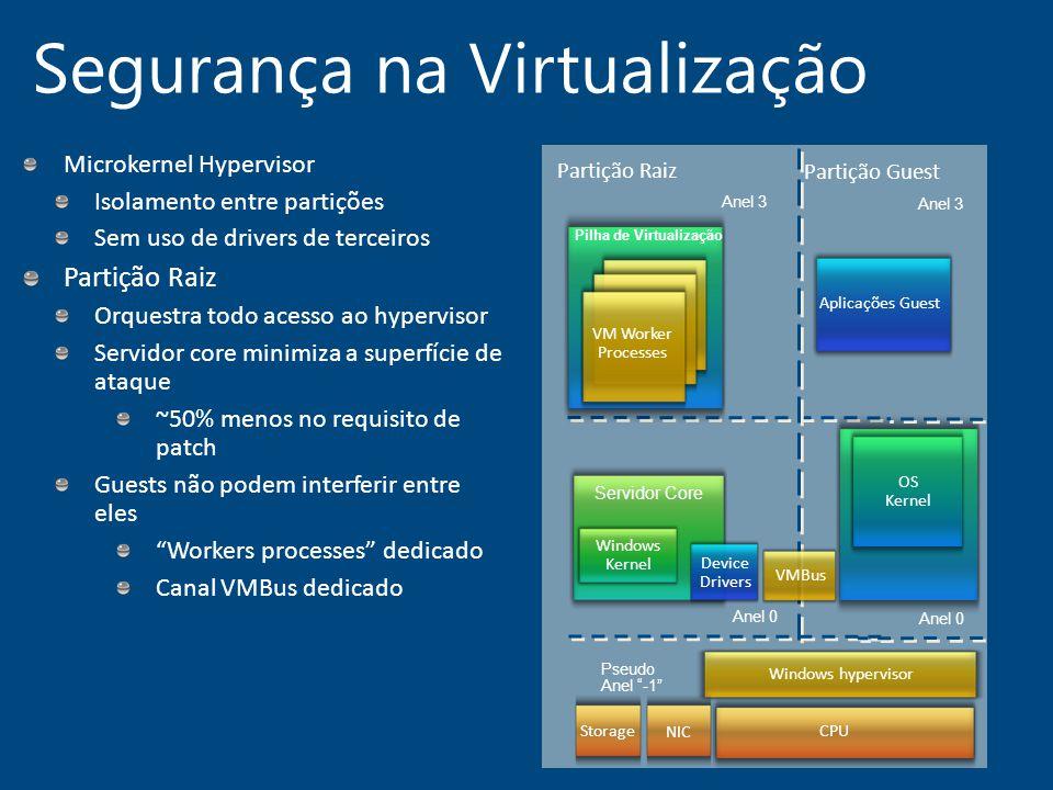 Segurança na Virtualização