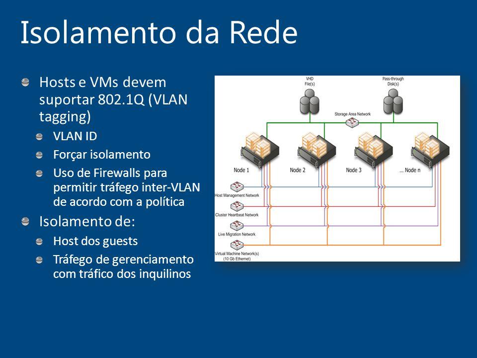 Isolamento da Rede Hosts e VMs devem suportar 802.1Q (VLAN tagging)