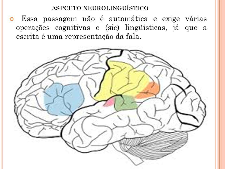 ASPCETO NEUROLINGUÍSTICO