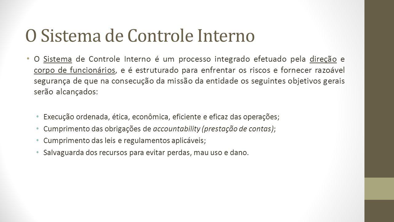 O Sistema de Controle Interno