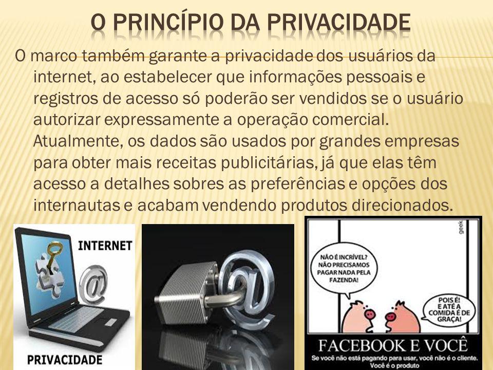 O princípio da privacidade