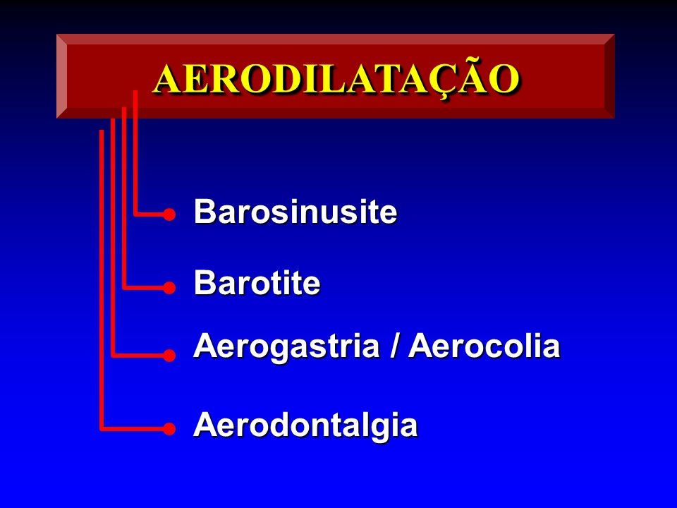 AERODILATAÇÃO Barosinusite Barotite Aerogastria / Aerocolia