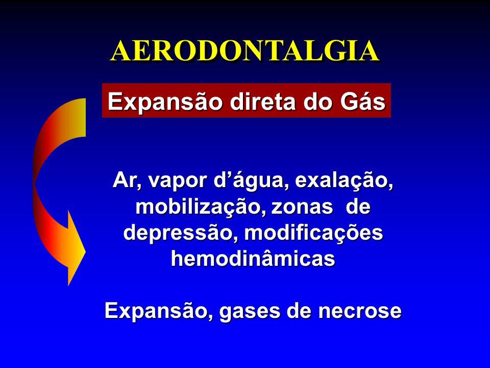 Expansão, gases de necrose