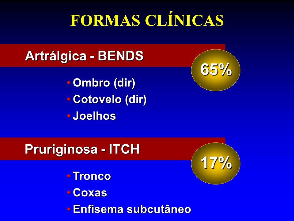 FORMAS CLÍNICAS 65% 17% Artrálgica - BENDS Pruriginosa - ITCH