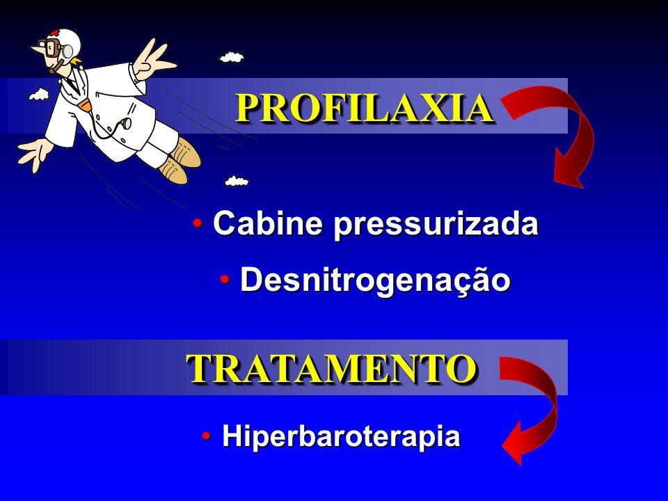 PROFILAXIA TRATAMENTO
