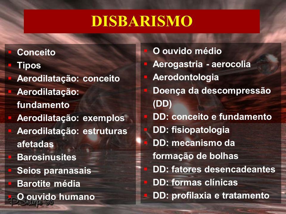 DISBARISMO O ouvido médio Conceito Aerogastria - aerocolia Tipos