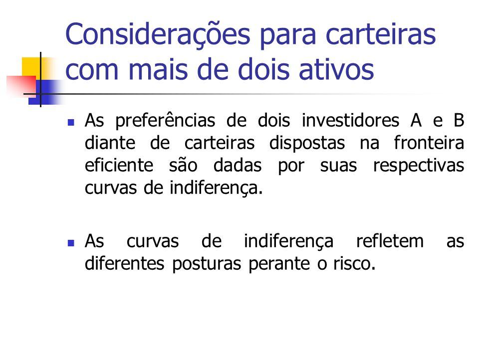 Considerações para carteiras com mais de dois ativos