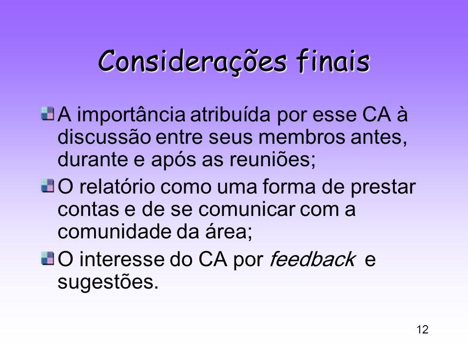 Considerações finais A importância atribuída por esse CA à discussão entre seus membros antes, durante e após as reuniões;