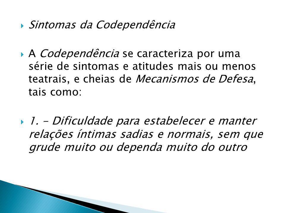 Sintomas da Codependência