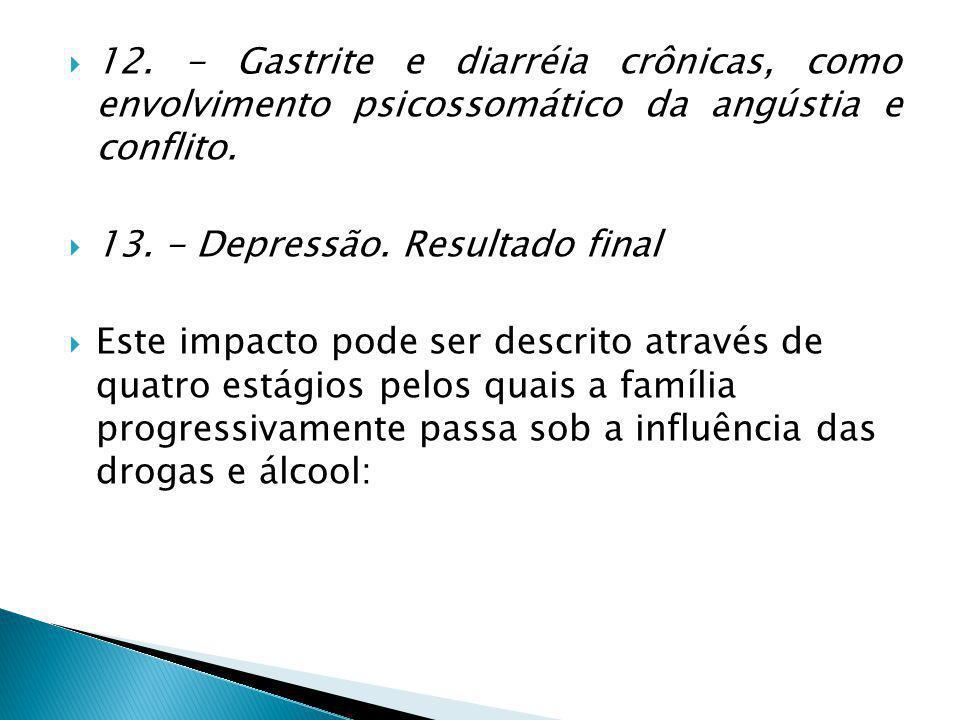12. - Gastrite e diarréia crônicas, como envolvimento psicossomático da angústia e conflito.