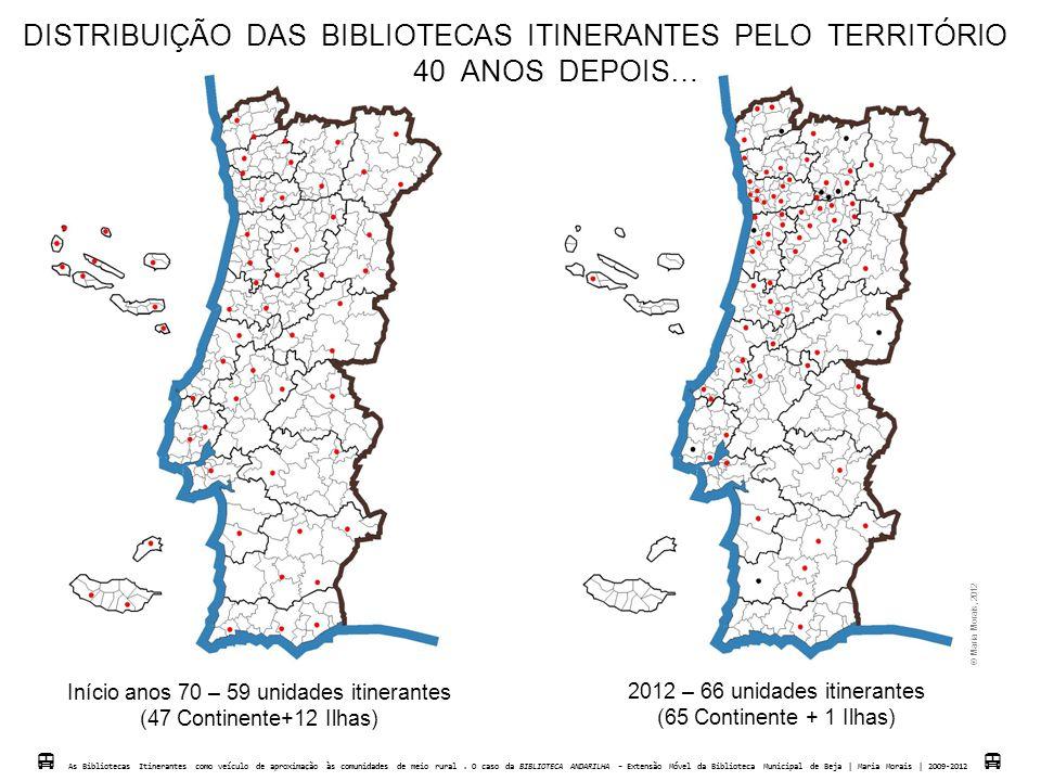 DISTRIBUIÇÃO DAS BIBLIOTECAS ITINERANTES PELO TERRITÓRIO