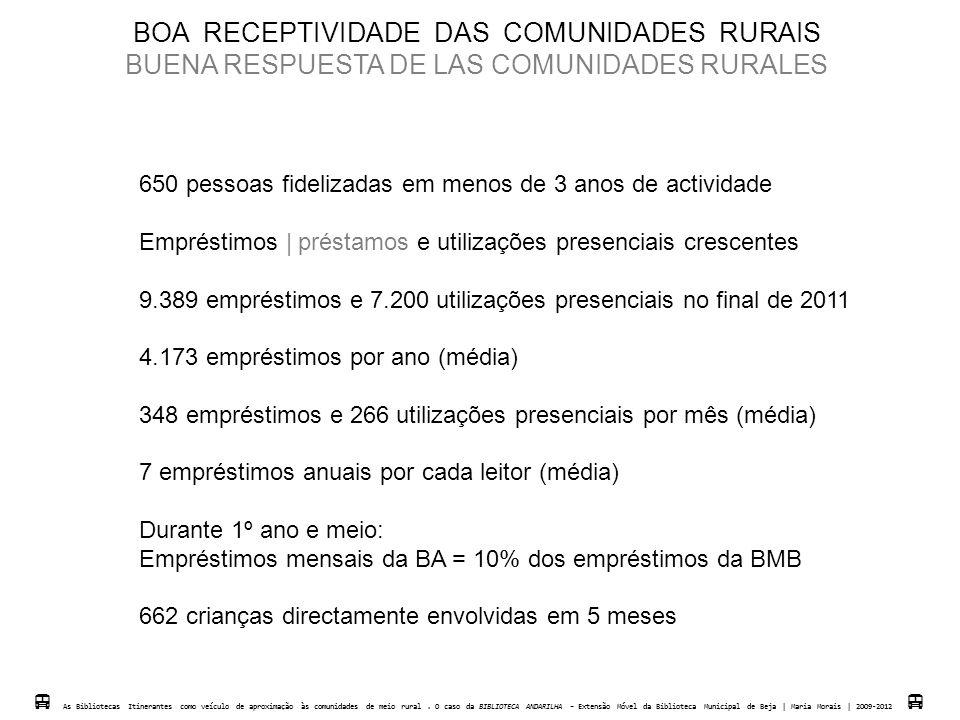 BOA RECEPTIVIDADE DAS COMUNIDADES RURAIS