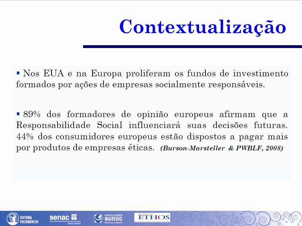 Contextualização Nos EUA e na Europa proliferam os fundos de investimento formados por ações de empresas socialmente responsáveis.