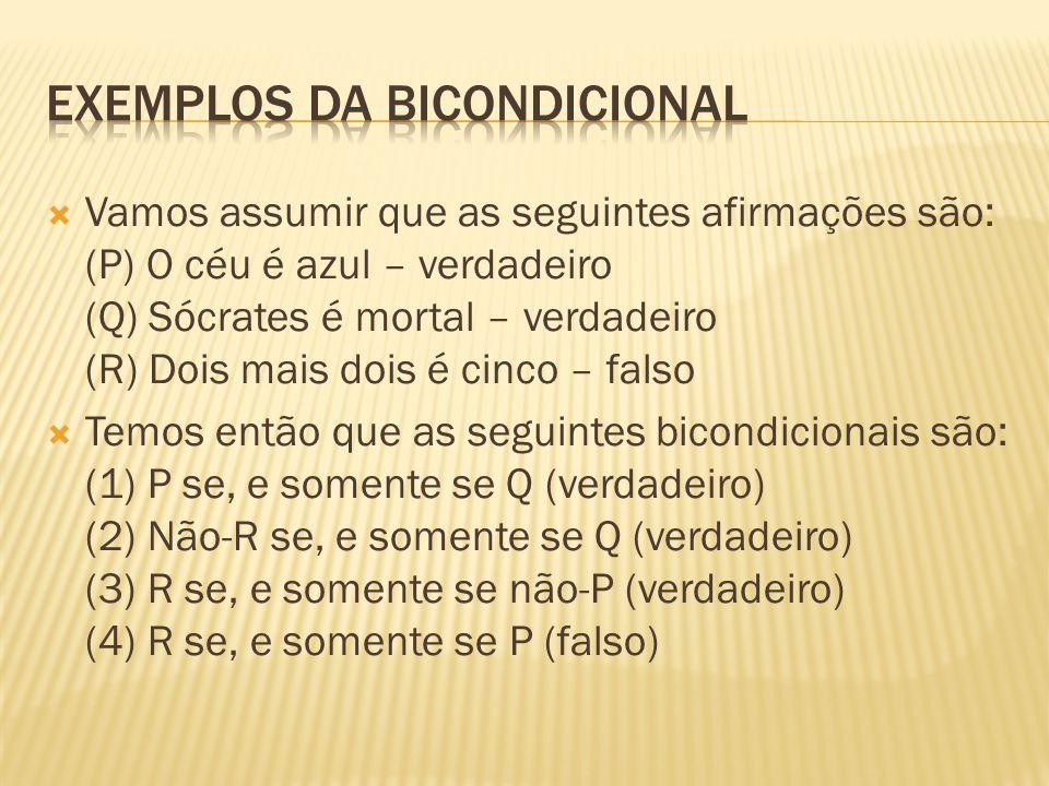 Exemplos da bicondicional