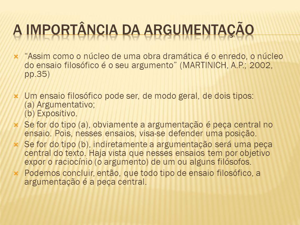 A importância da argumentação