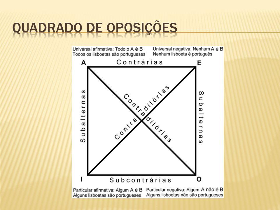 Quadrado de oposições