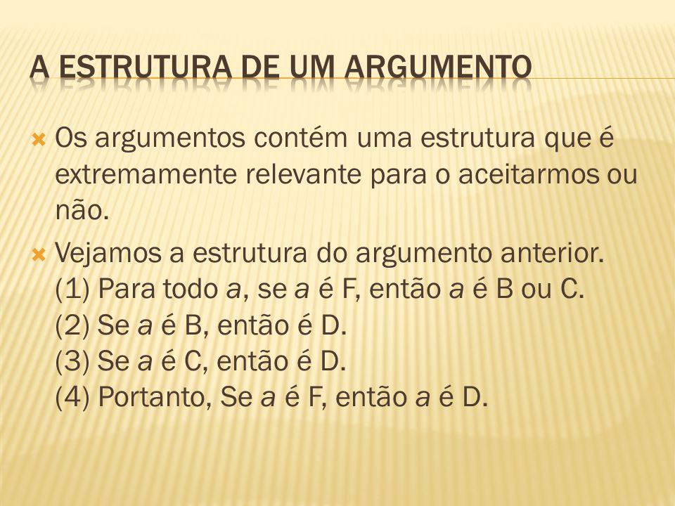 A estrutura de um argumento