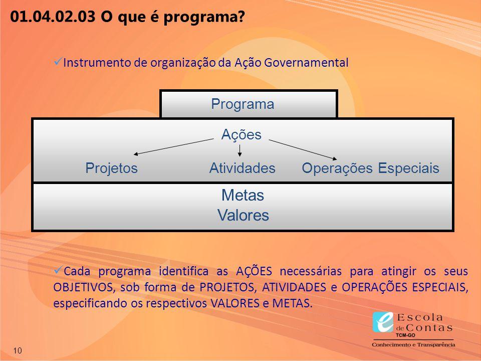 01.04.02.03 O que é programa Metas Valores Programa Ações Projetos