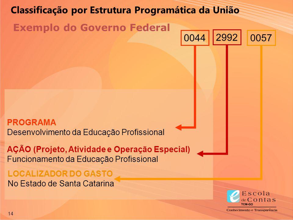 Classificação por Estrutura Programática da União