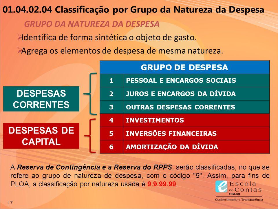 DESPESAS CORRENTES DESPESAS DE CAPITAL