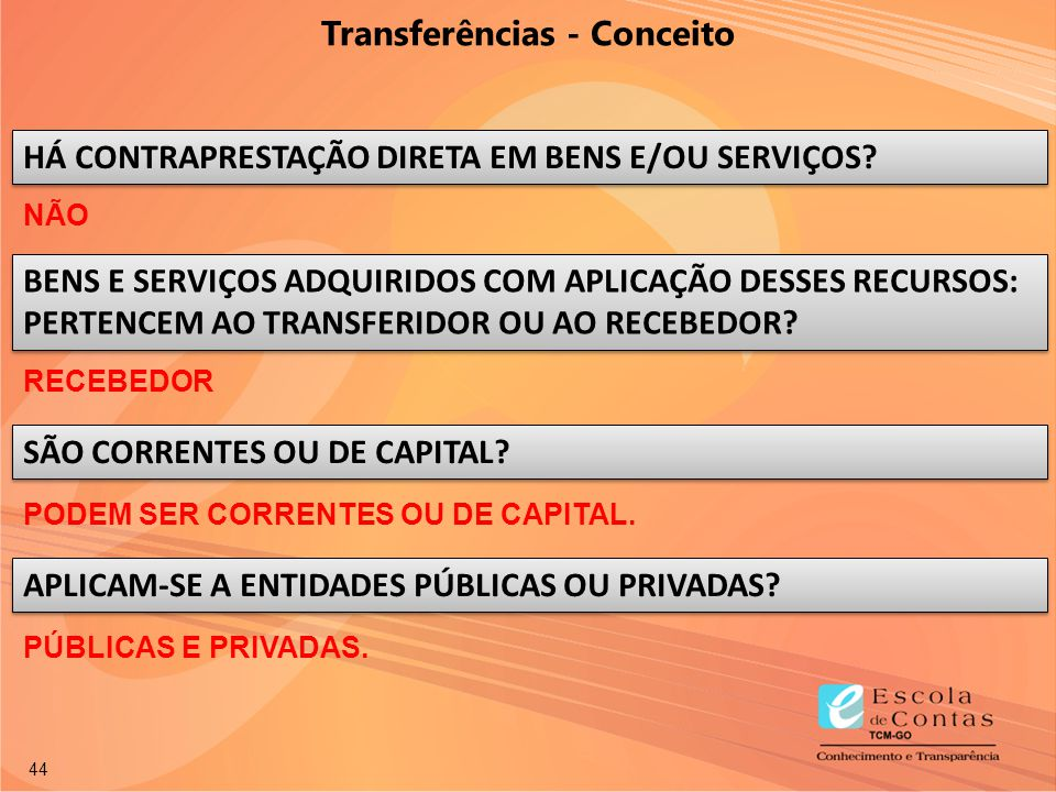 Transferências - Conceito