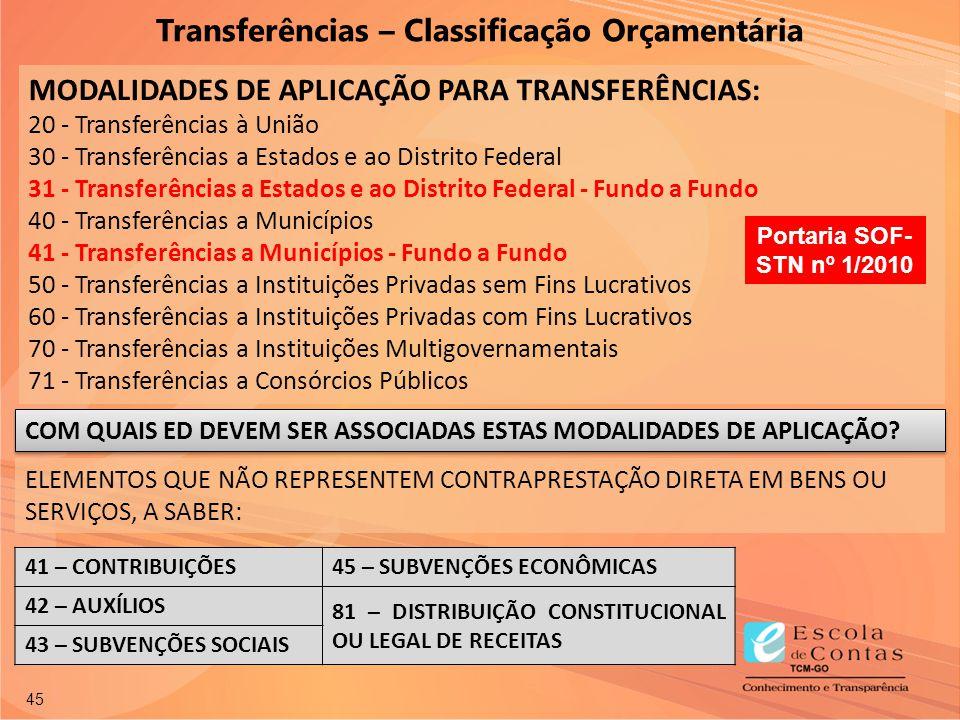 Transferências – Classificação Orçamentária