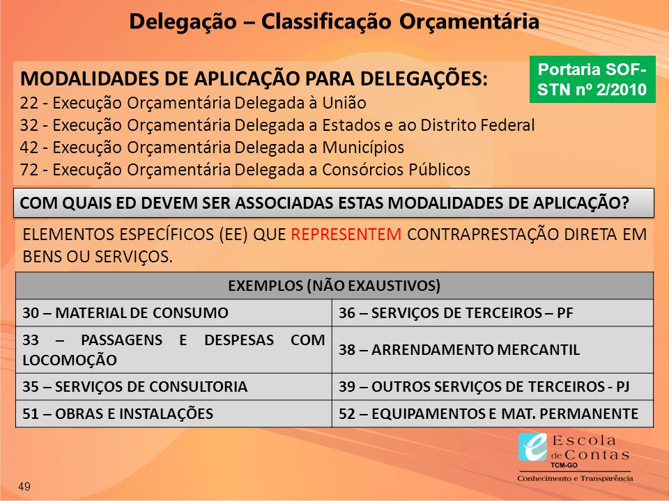 Delegação – Classificação Orçamentária