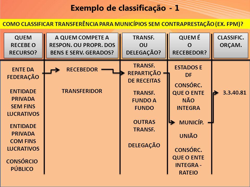 Exemplo de classificação - 1