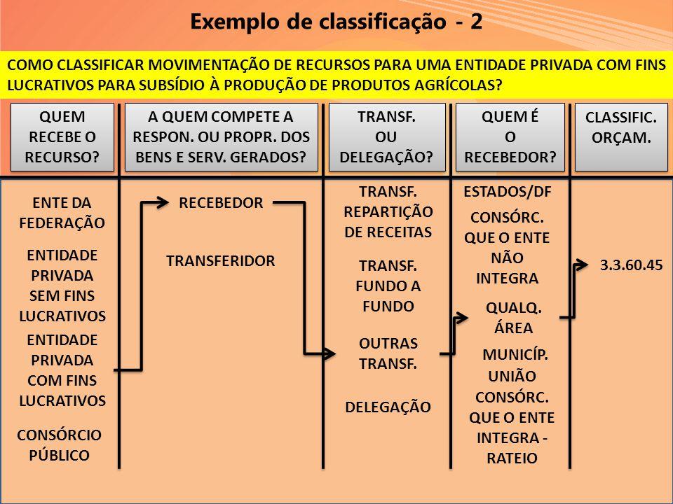 Exemplo de classificação - 2