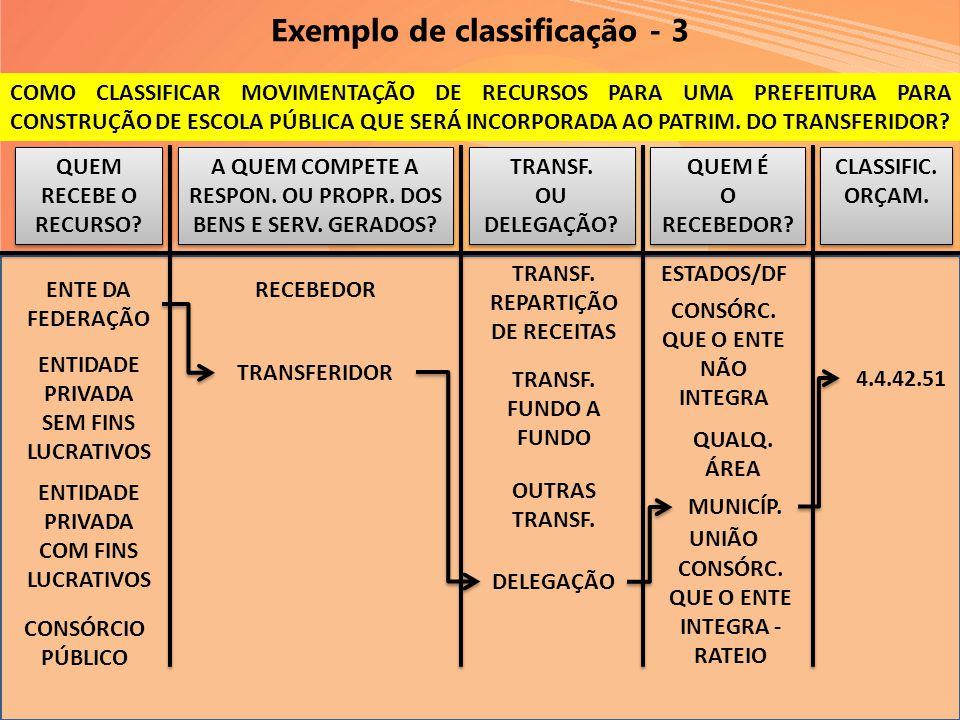 Exemplo de classificação - 3
