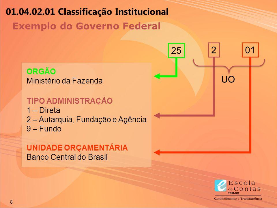01.04.02.01 Classificação Institucional