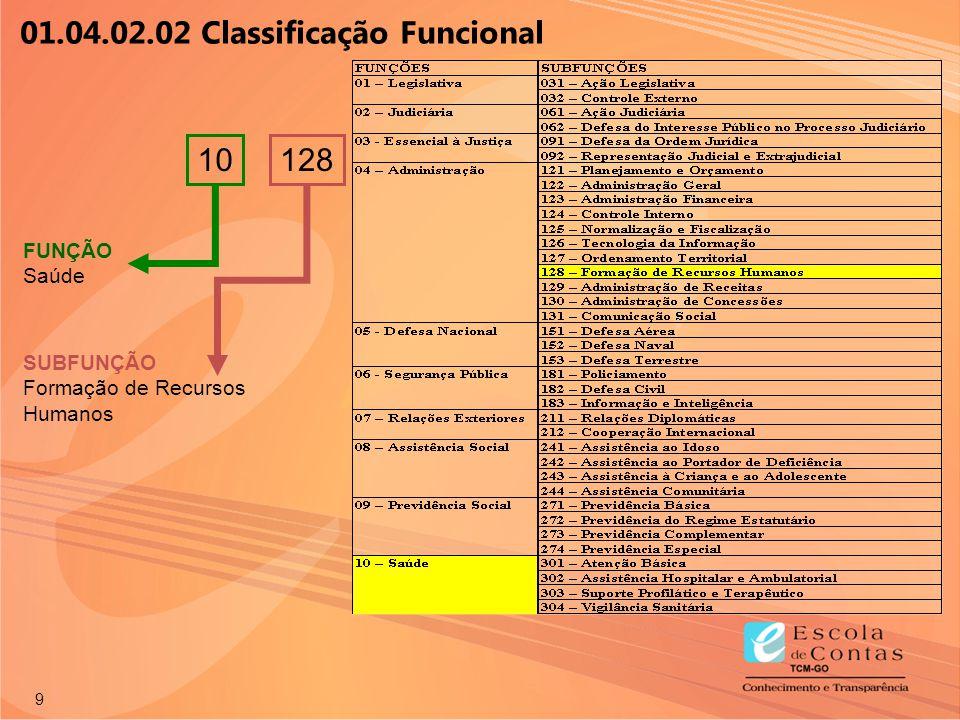 01.04.02.02 Classificação Funcional