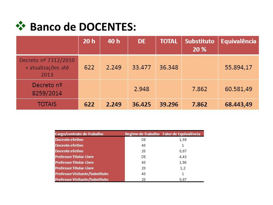 Decreto nº 7312/2010 + atualizações até 2013