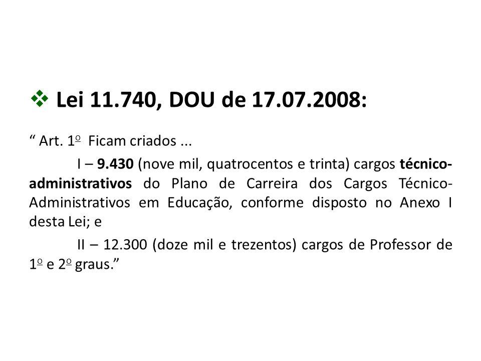 Lei 11.740, DOU de 17.07.2008: Art. 1o Ficam criados ...