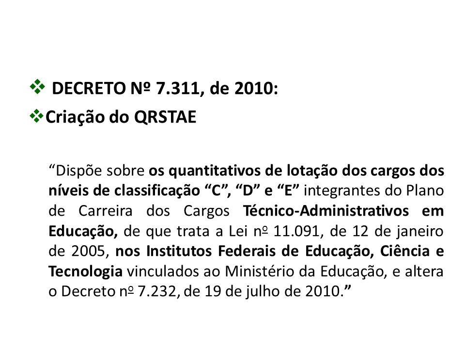DECRETO Nº 7.311, de 2010: Criação do QRSTAE