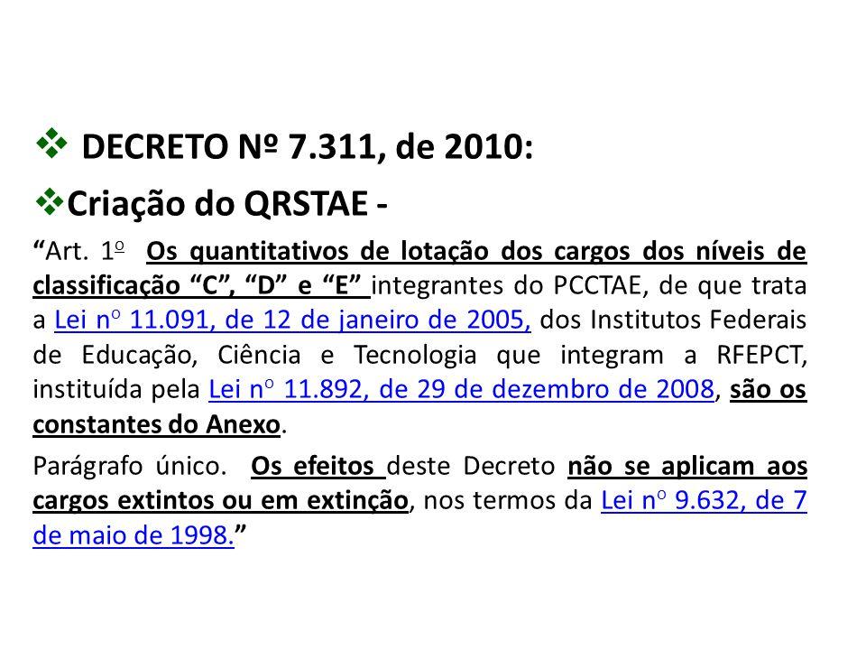 DECRETO Nº 7.311, de 2010: Criação do QRSTAE -