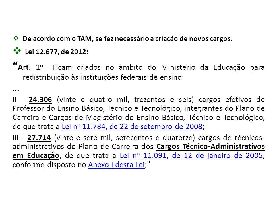 De acordo com o TAM, se fez necessário a criação de novos cargos.