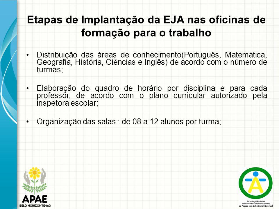 Etapas de Implantação da EJA nas oficinas de formação para o trabalho