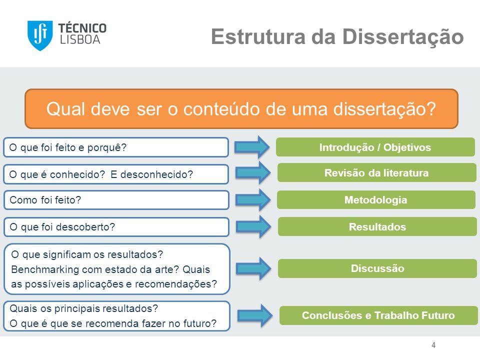 Introdução / Objetivos Conclusões e Trabalho Futuro