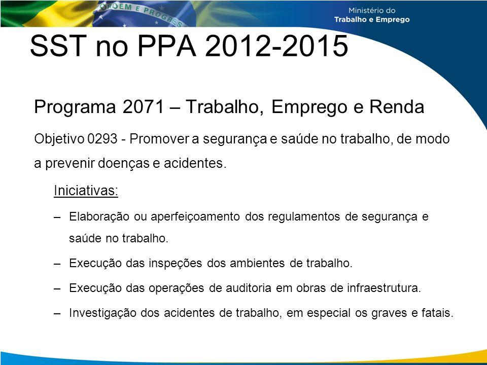 SST no PPA 2012-2015 Programa 2071 – Trabalho, Emprego e Renda