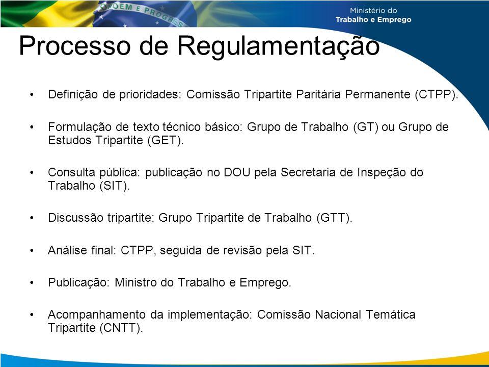 Processo de Regulamentação
