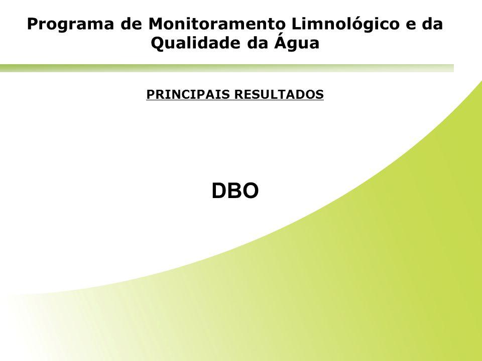 DBO Programa de Monitoramento Limnológico e da Qualidade da Água