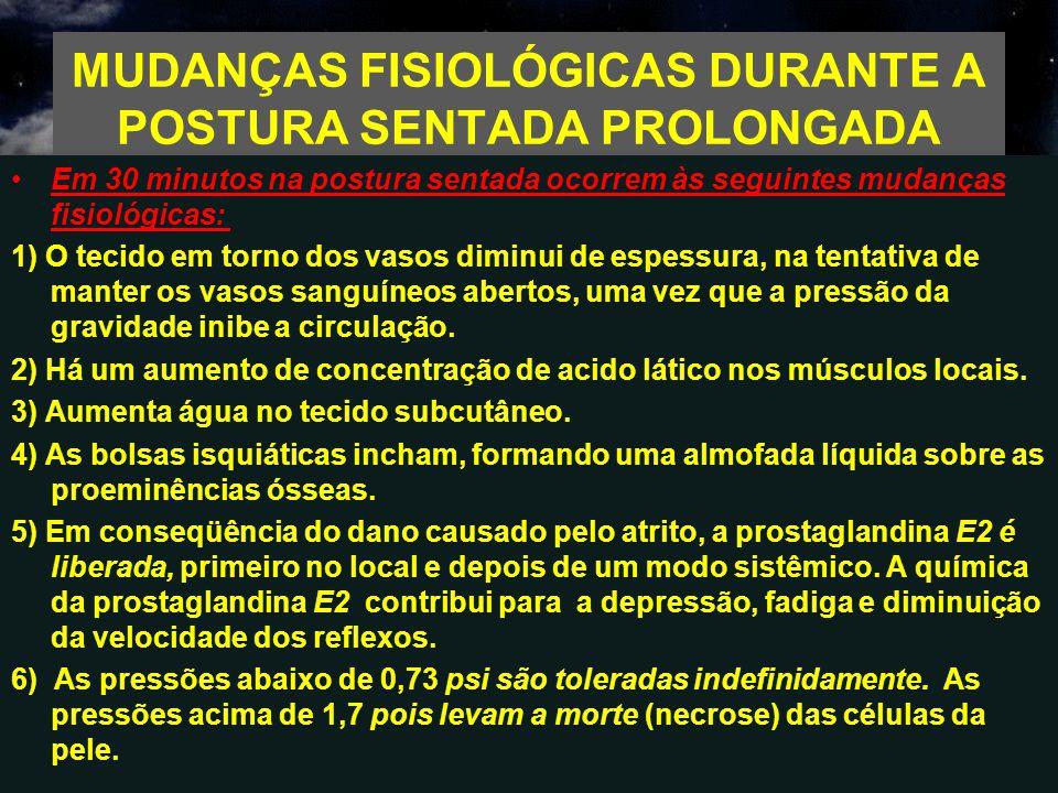 MUDANÇAS FISIOLÓGICAS DURANTE A POSTURA SENTADA PROLONGADA