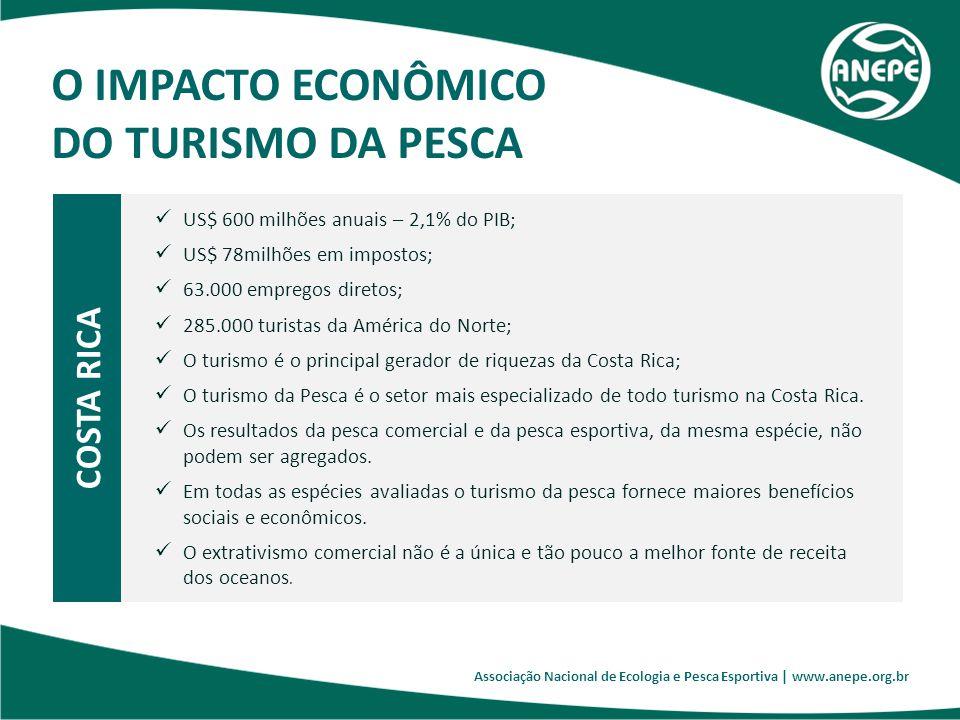 O IMPACTO ECONÔMICO DO TURISMO DA PESCA COSTA RICA