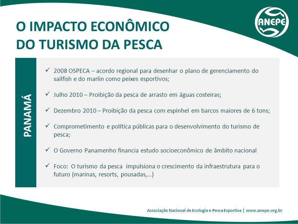 O IMPACTO ECONÔMICO DO TURISMO DA PESCA PANAMÁ